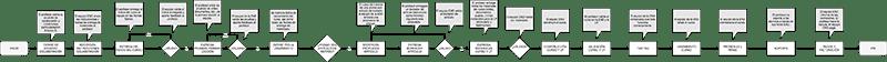 diagrama lanzamiento nuevo curso end